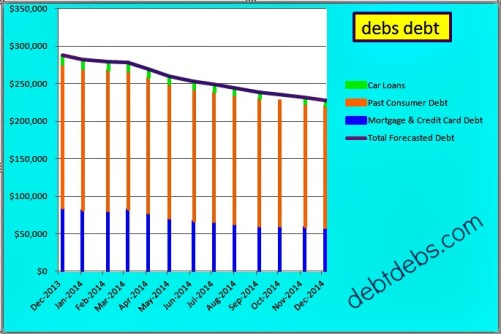 debtdebs.com-debt-graph