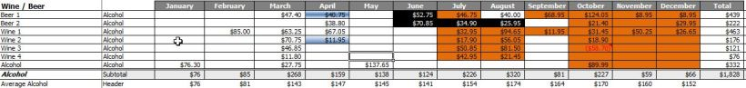 2012 Booze Spending
