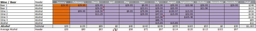 2013 Booze Spending
