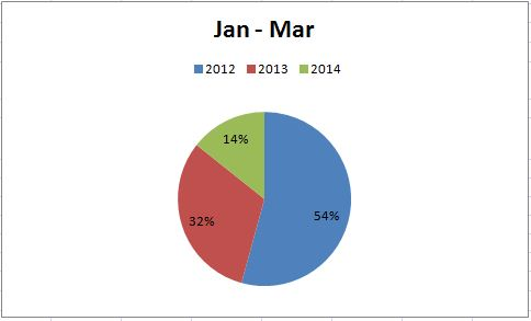 Jan_Mar Comparison